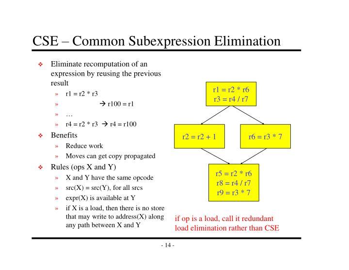 CSE – Common Subexpression Elimination