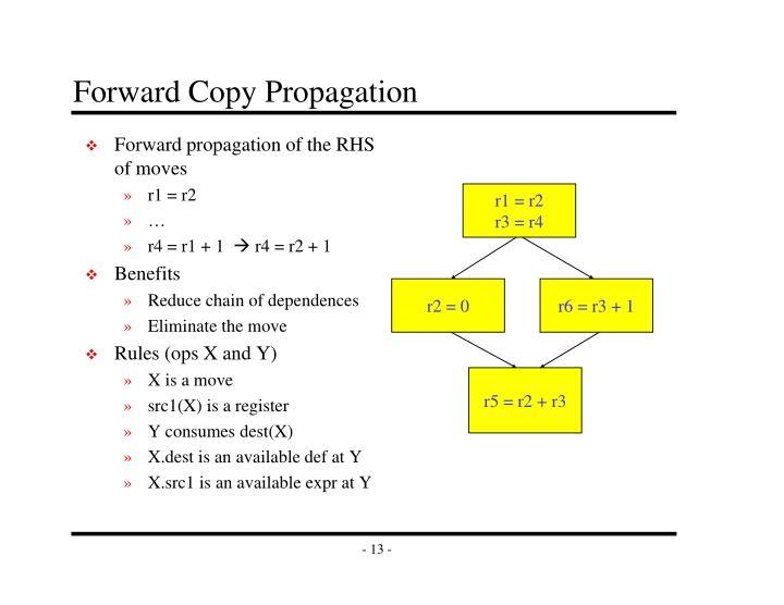 Forward Copy Propagation