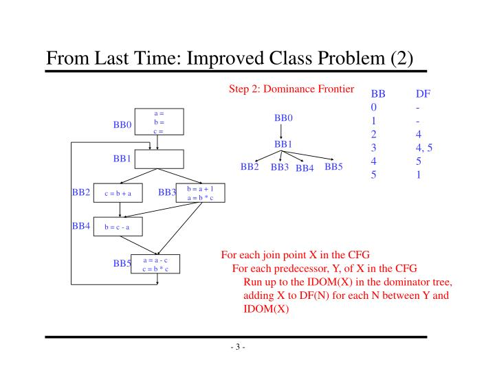 From Last Time: Improved Class Problem (2)
