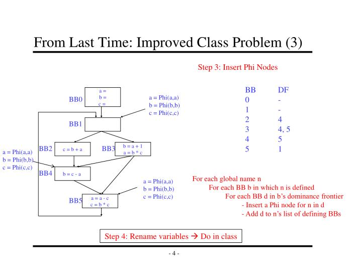From Last Time: Improved Class Problem (3)