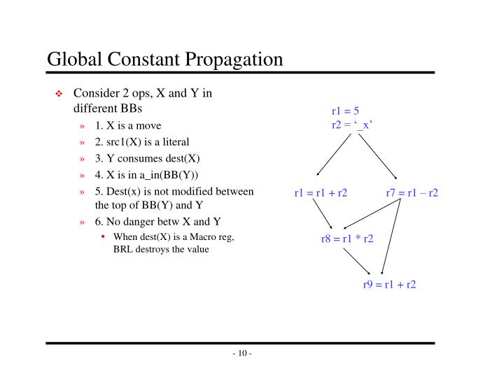 Global Constant Propagation