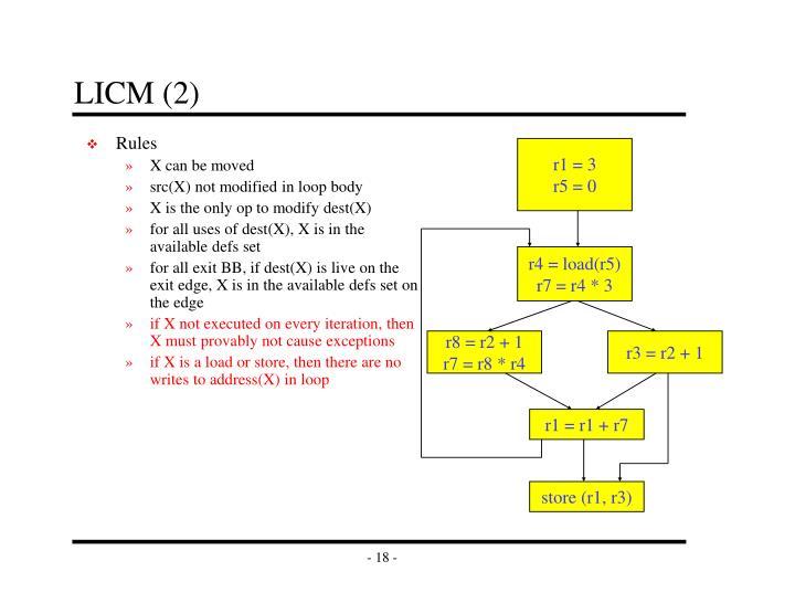 LICM (2)