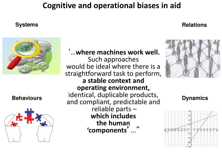 Cognitive and operational biases in aid