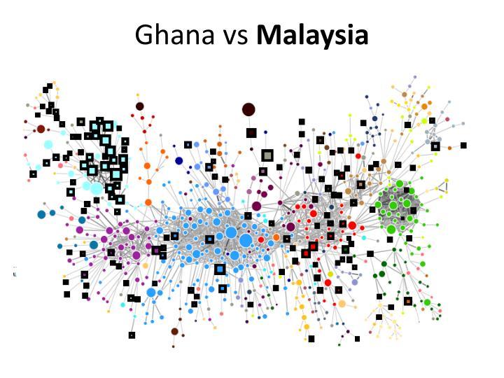 Ghana vs