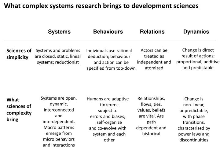 What complex systems research brings to development sciences