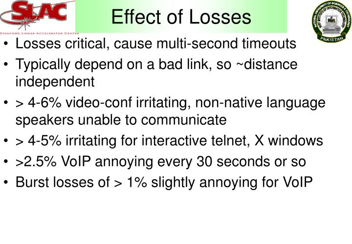 Effect of Losses