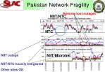pakistan network fragility