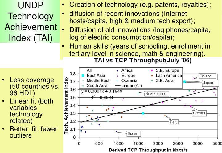 UNDP Technology Achievement Index (TAI)