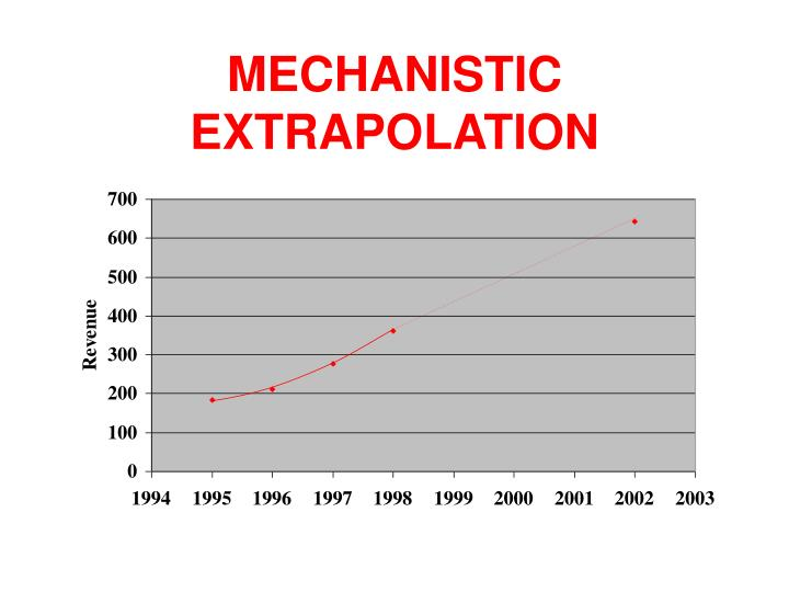 MECHANISTIC EXTRAPOLATION