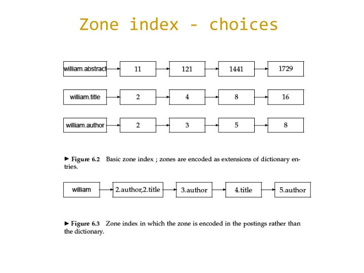 Zone index - choices