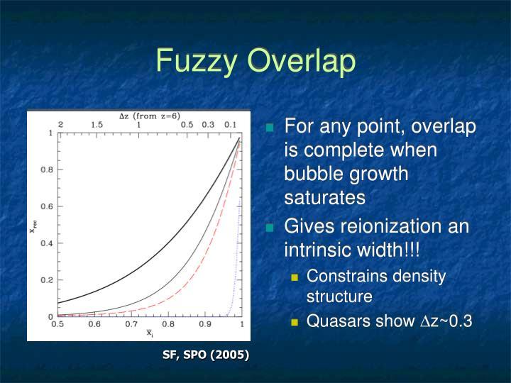 Fuzzy Overlap