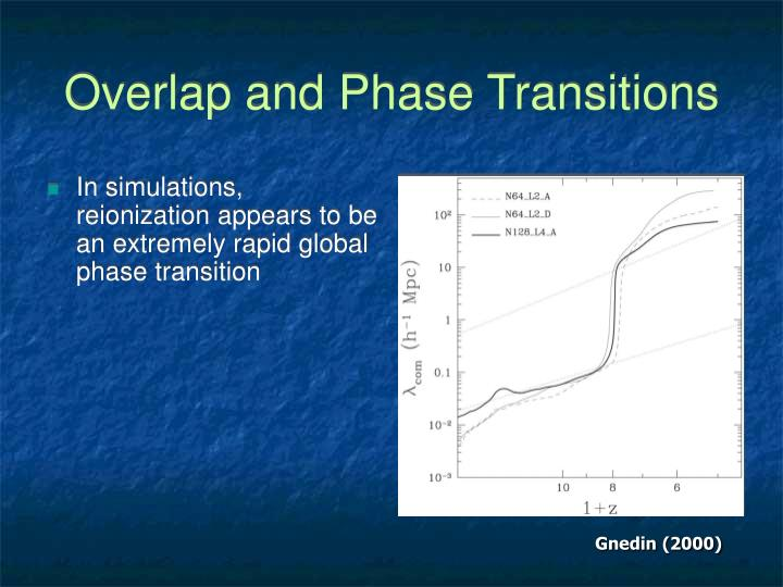 Overlap and Phase Transitions