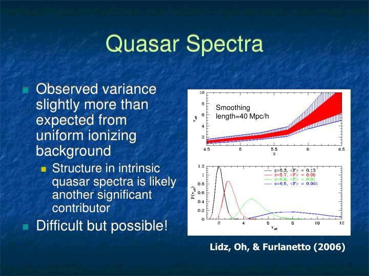 Quasar Spectra