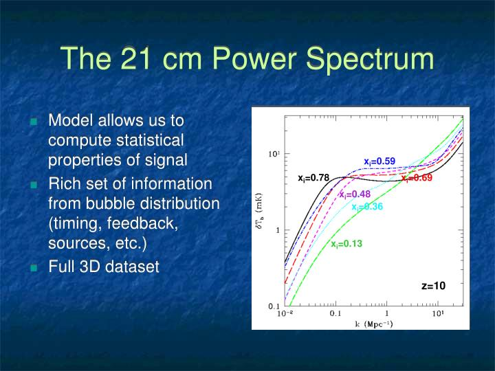 The 21 cm Power Spectrum