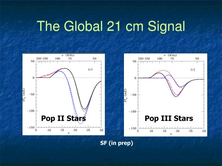 The Global 21 cm Signal