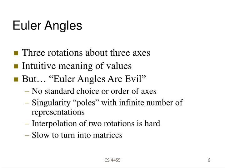 Euler Angles