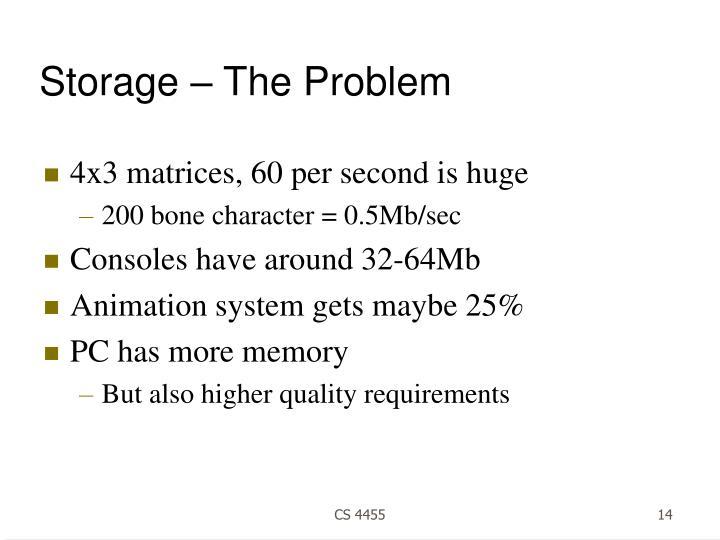 Storage – The Problem
