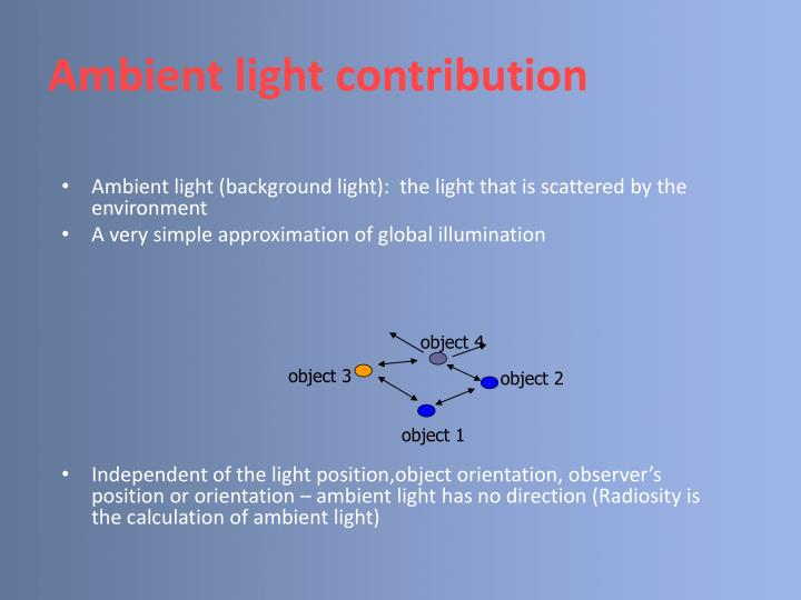 Ambient light contribution