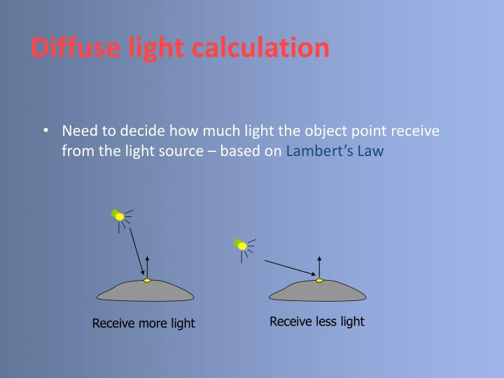 Diffuse light calculation