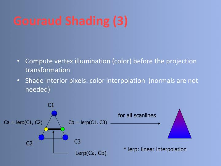 Gouraud Shading (3)