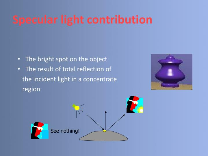 Specular light contribution