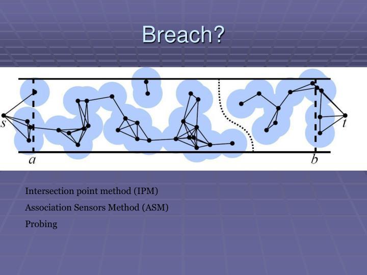 Breach?