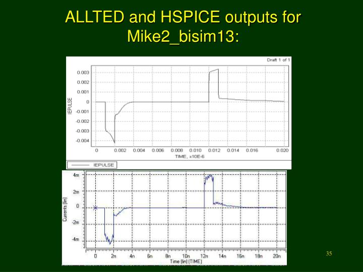 ALLTED and HSPICE outputs for Mike2_bisim13: