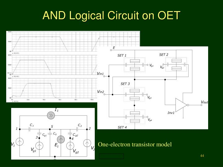 AND Logical Circuit on OET