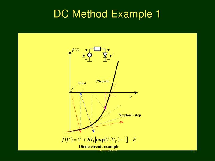 DC Method Example 1