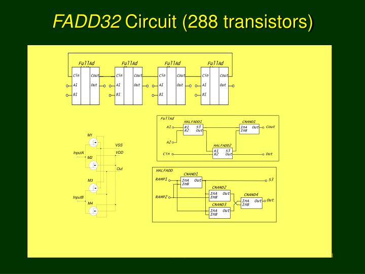 FADD32