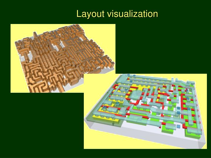 Layout visualization