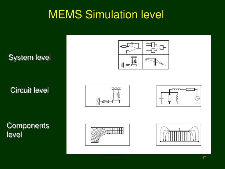 MEMS Simulation level