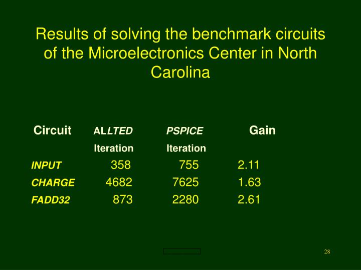Results of solving the benchmark circuits of the Microelectronics Center in North Carolina