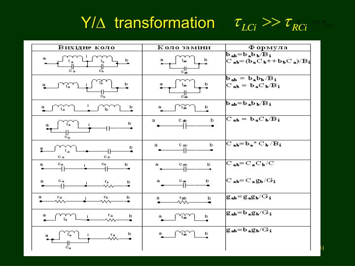 Y/∆  transformation