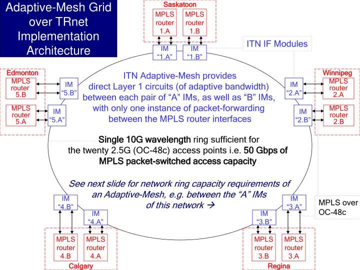 Adaptive-Mesh Grid