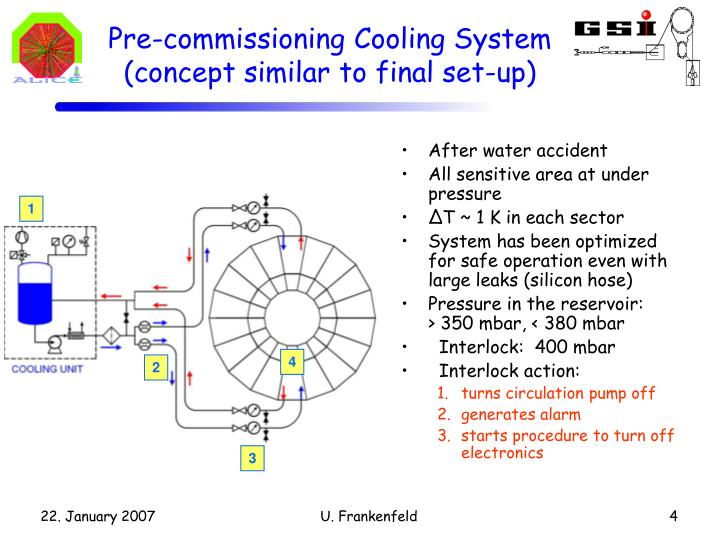 Electronics Cooling System