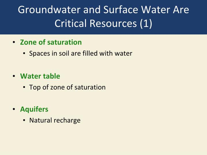 Groundwater and Surface Water Are Critical Resources (1)