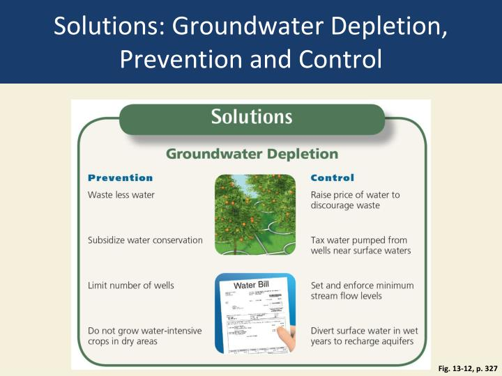 Solutions: Groundwater Depletion, Prevention and Control