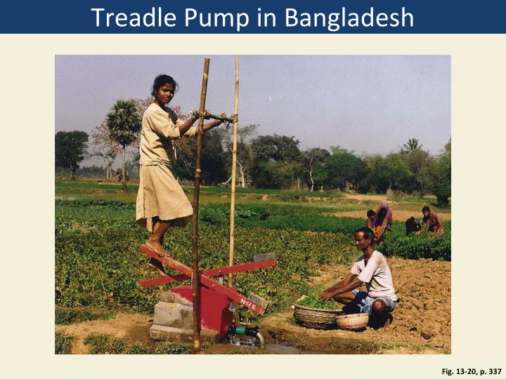 Treadle Pump in Bangladesh