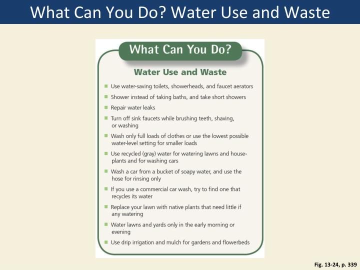 What Can You Do? Water Use and Waste