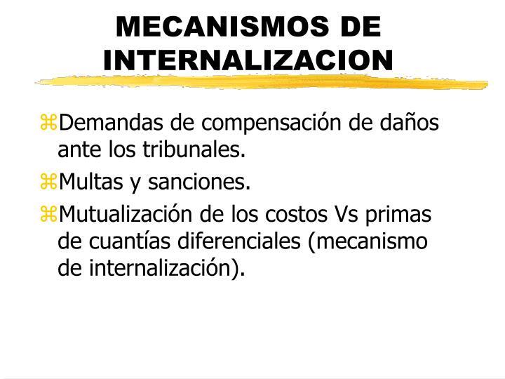 MECANISMOS DE INTERNALIZACION
