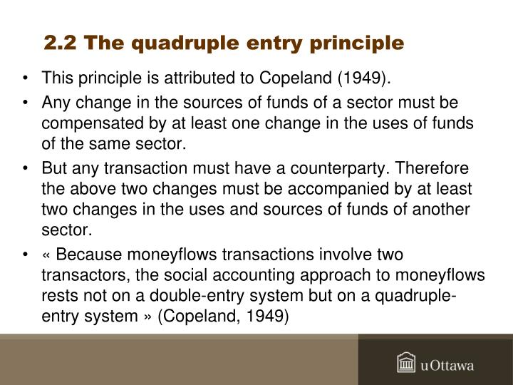 2.2 The quadruple entry principle