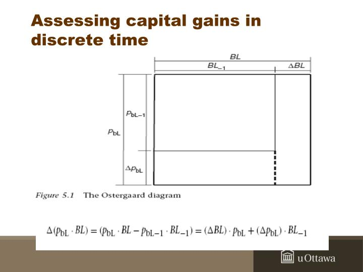 Assessing capital gains in discrete time