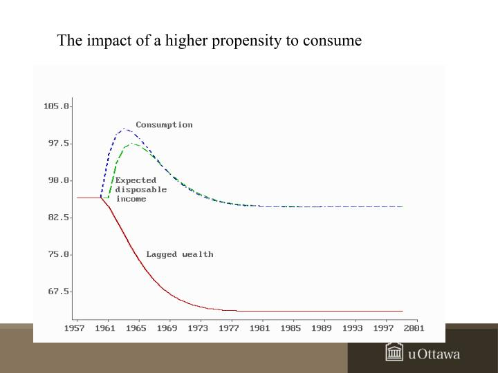 The impact of a higher propensity to consume