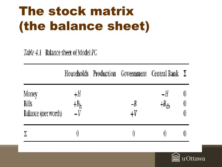 The stock matrix