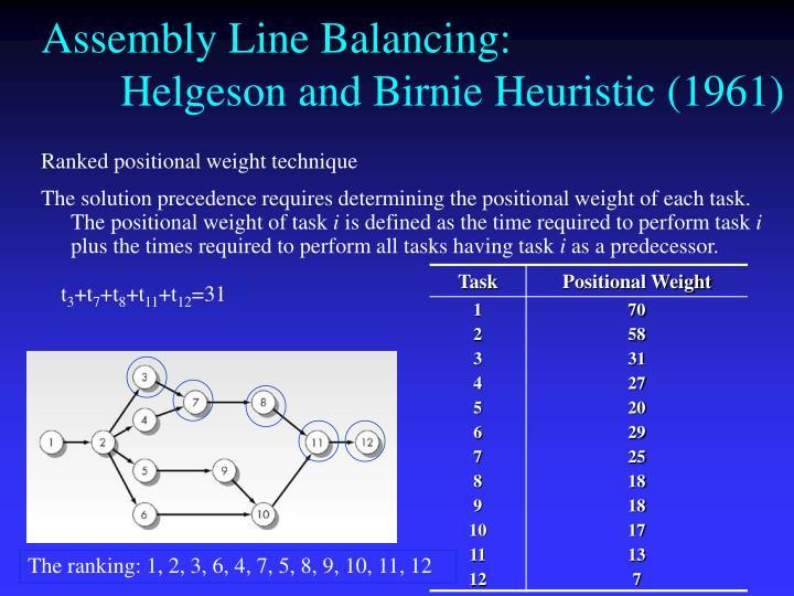 Assembly Line Balancing: