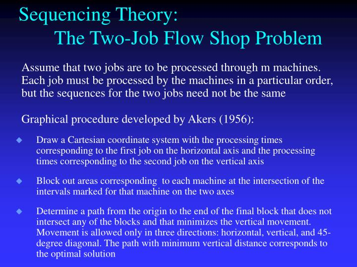 Sequencing Theory: