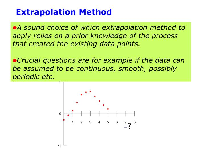 Extrapolation Method
