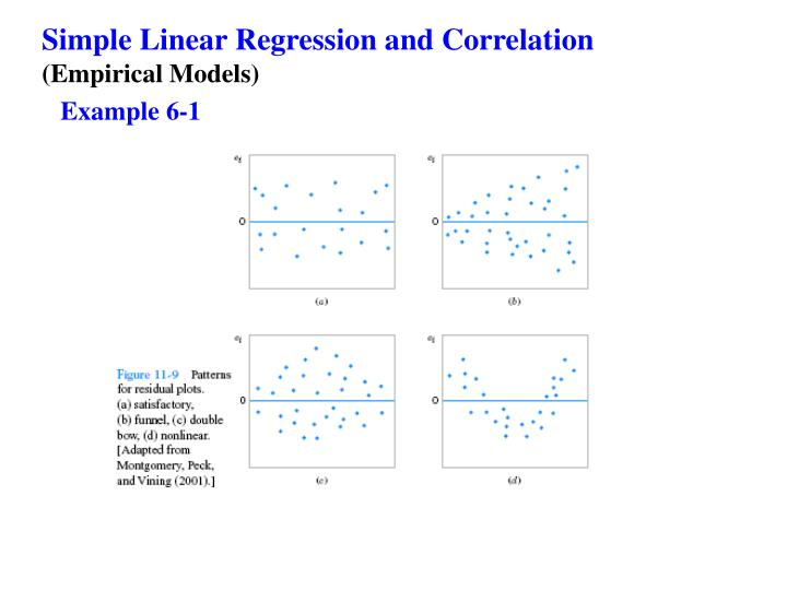 Simple Linear Regression and Correlation