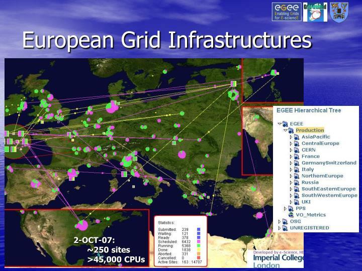 European Grid Infrastructures